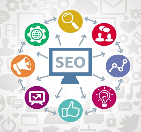 The Beginners Guide to Search Engine Optimization (SEO)