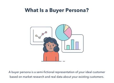HubSpot Buyer Persona Tool