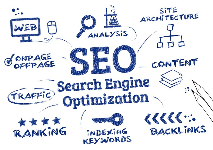 Avoid These SEO Mistakes for an Awesome Website